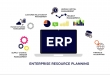 How much revenue can be deployed ERP and 10 best ERP solutions in the world in 2017