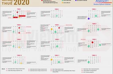 Lịch kê khai và nộp các loại báo cáo thuế năm 2020